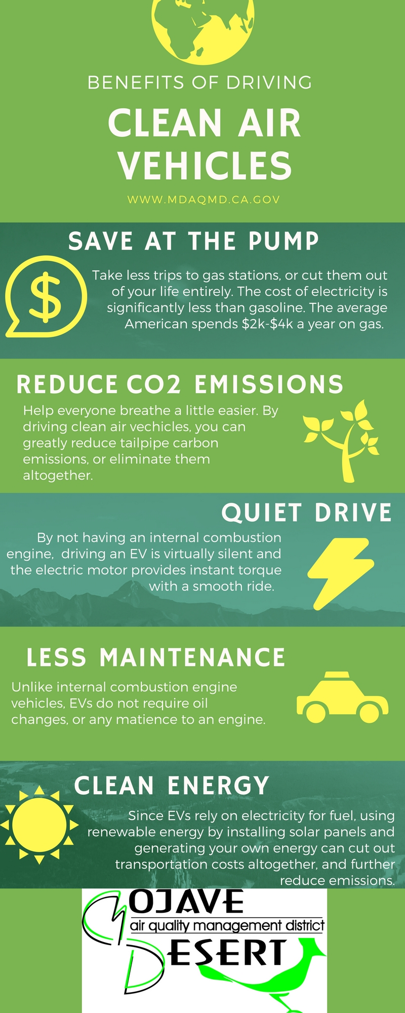 Benefits of driving a Clean air vehicles (2)